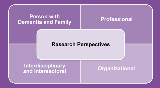 Research perspectives